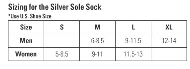 Juzo-socks-size-chart