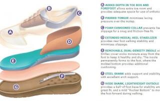 orthopaedi footwear features